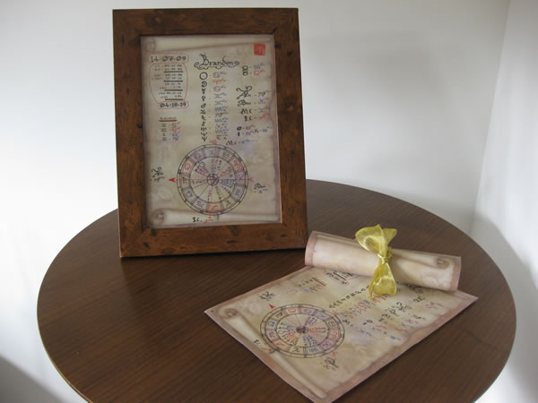 framed birth chart and birth scroll